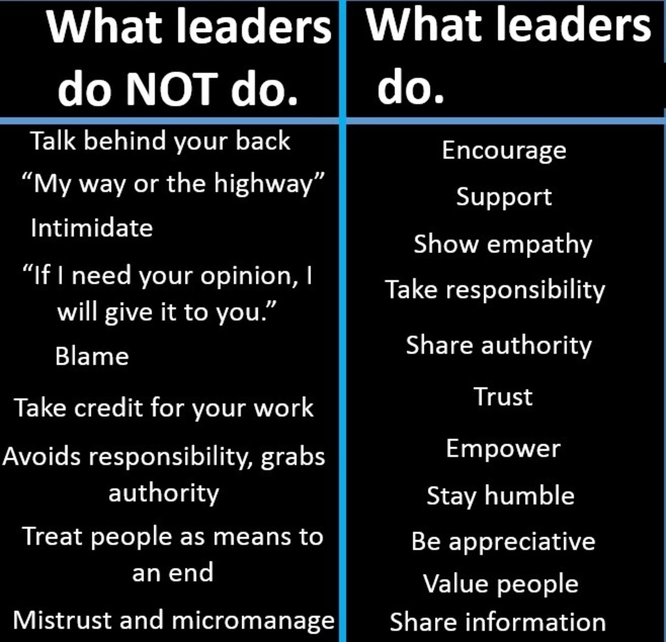 What leaders...20180430 26101 ewj497