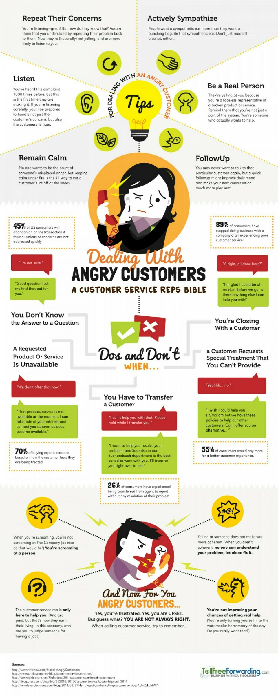 How to dealing with an angry customer 54e4876b580a8 w1500