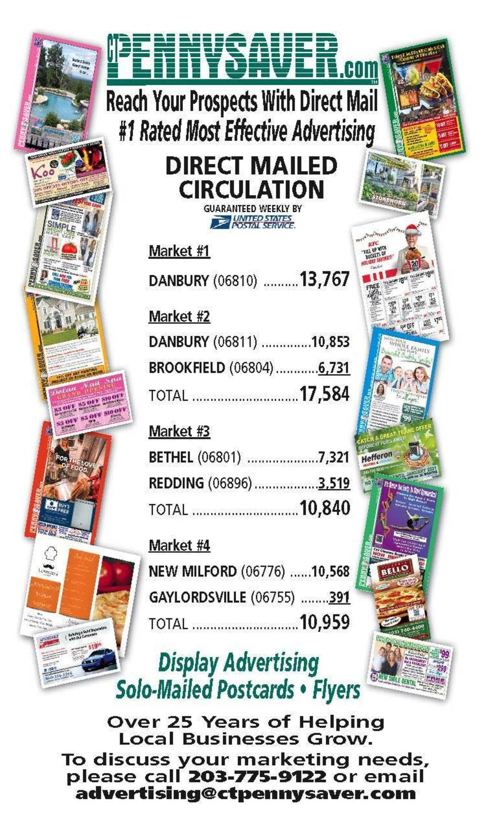 Circulation By Market