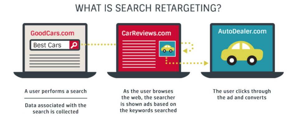 Updatedsearchtargeting