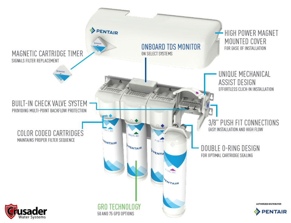 Freshpoint reverse osmosis crusader
