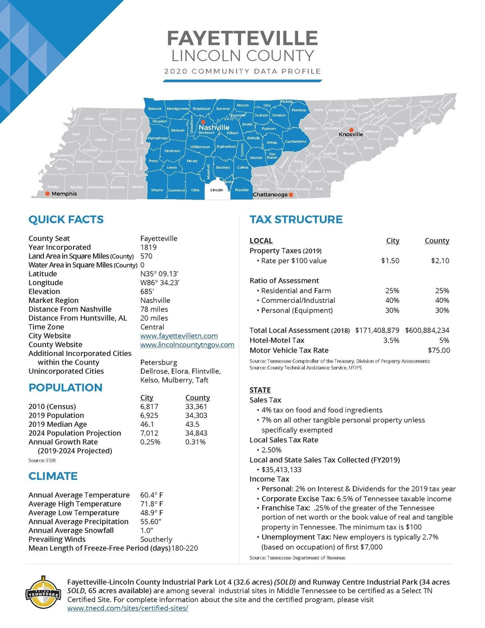 Flc community data profile 2020 page 1