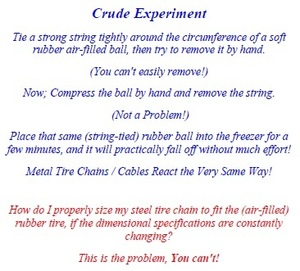 Rubber Ball Experiment
